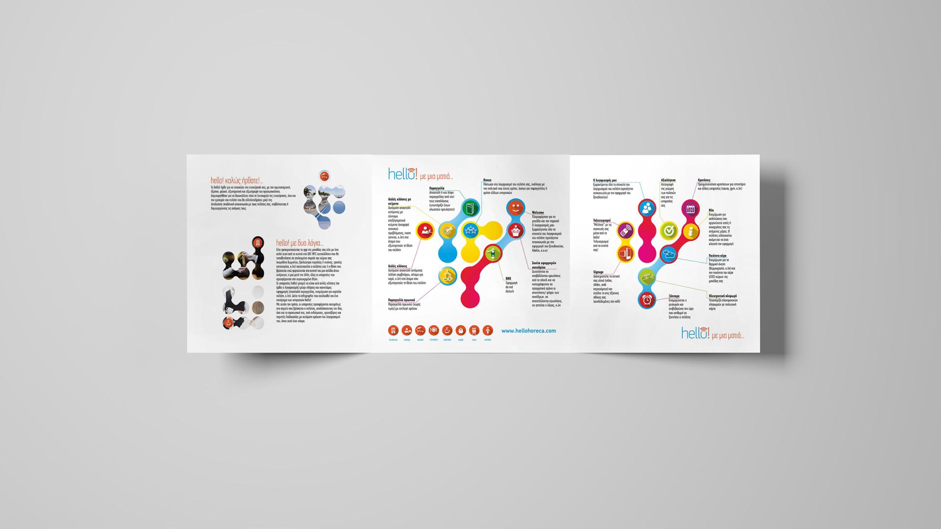 Hello Brochure